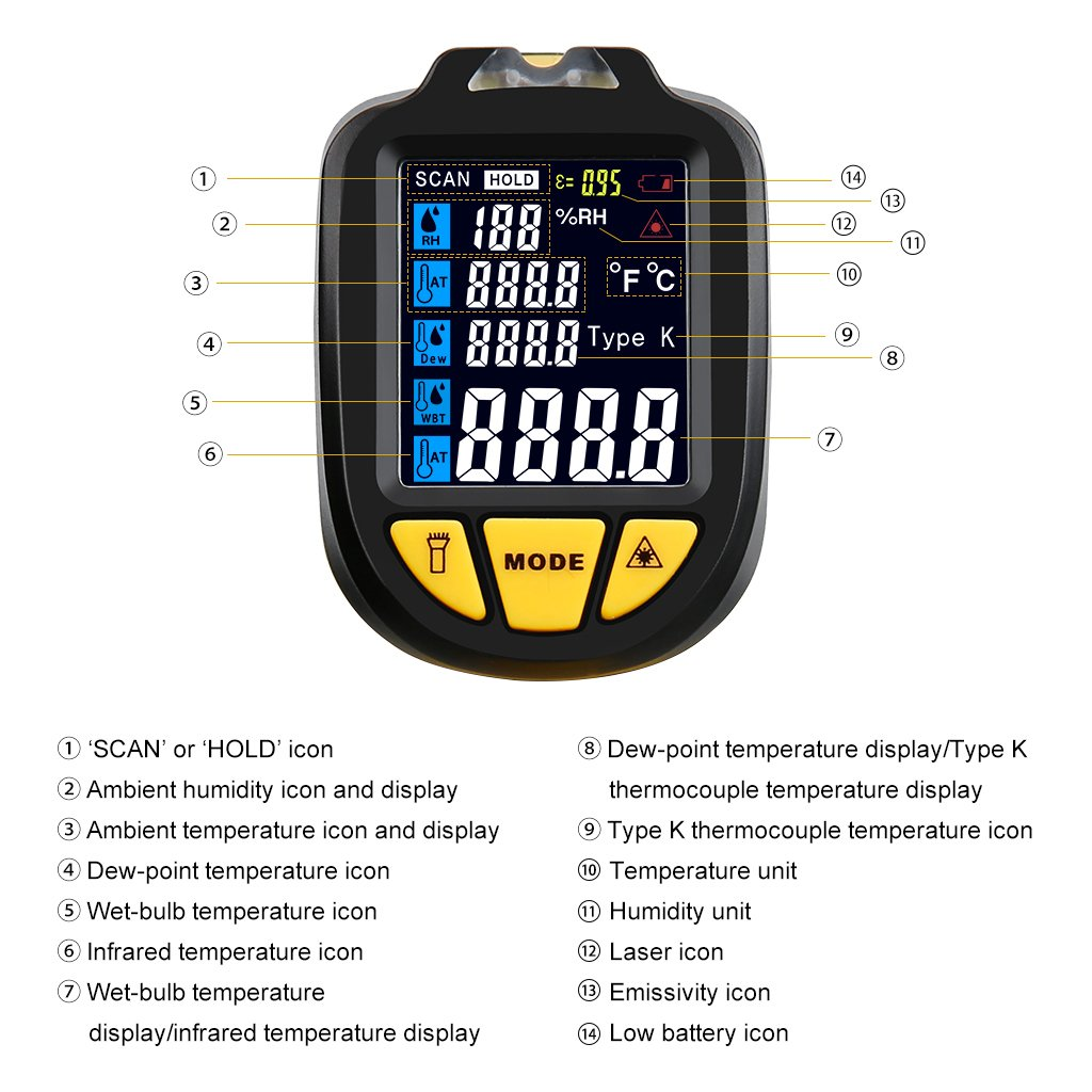 URCERI Infrared Thermometer IR-817-58°F~1022°F (-50°C~550°C) Digital IR Temperature Gun Non Contact Laser with Color Display K-Type Thermocouple for Cooking Kitchen Food Meat Grill by URCERI (Image #3)