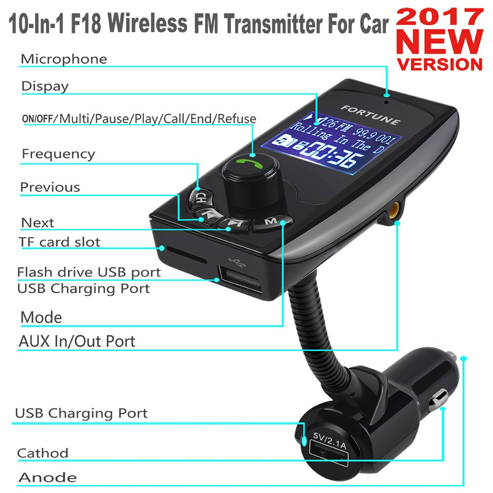 Bluetooth Fm Transmitter For Car With 144 Inch Display How To Build 2 Transistor Voice On Off Switch Dual Usb Chargers Transmits Tf Card Drive Iphone Samsung Pixels Song