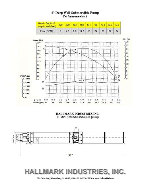 simmons well pump wiring diagram not lossing wiring diagram • hallmark industries ma0414x 7 deep well submersible pump 1 hp 110v rh amazon com three wire well pump diagram well pump electrical diagram