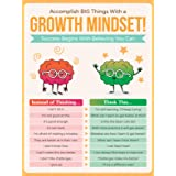 HoneyKICK Growth Mindset Poster - 12 x 16 Educational Poster for Classroom Decoration, Bulletin Boards - Inspire & Motivate Y