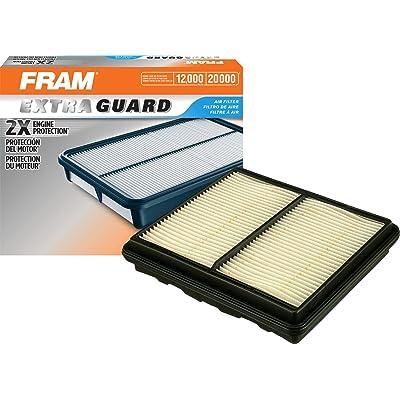 FRAM CA7174 Extra Guard Round Plastisol Air Filter: Automotive