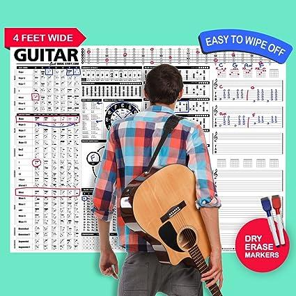 El Creative guitarra – Póster educativo de guitarra (un, con rotulador con acordes, escalas, Chord fórmulas, Chord Progressions y más para ...