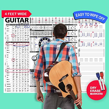 El Creative guitarra – Póster educativo de guitarra (un, con rotulador con acordes,