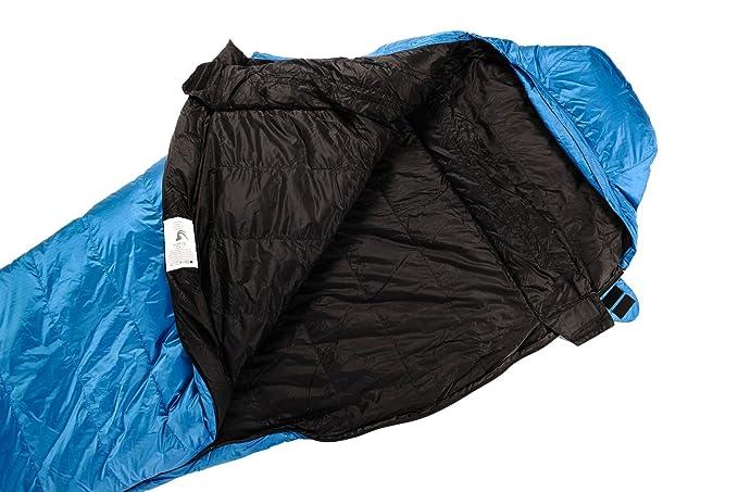 alvivo Saco de dormir (Plumón Ibex 300, turquesa y negro: Amazon.es: Deportes y aire libre