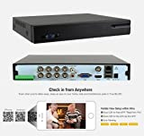 GW 5-In-1 1080P 8 Channel DVR 2MP 4X Optical Zoom