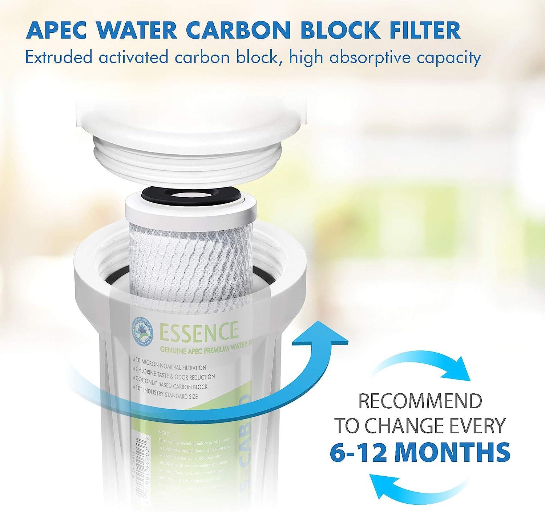 APEC FILTER-SET-ES RO Replacement Filter