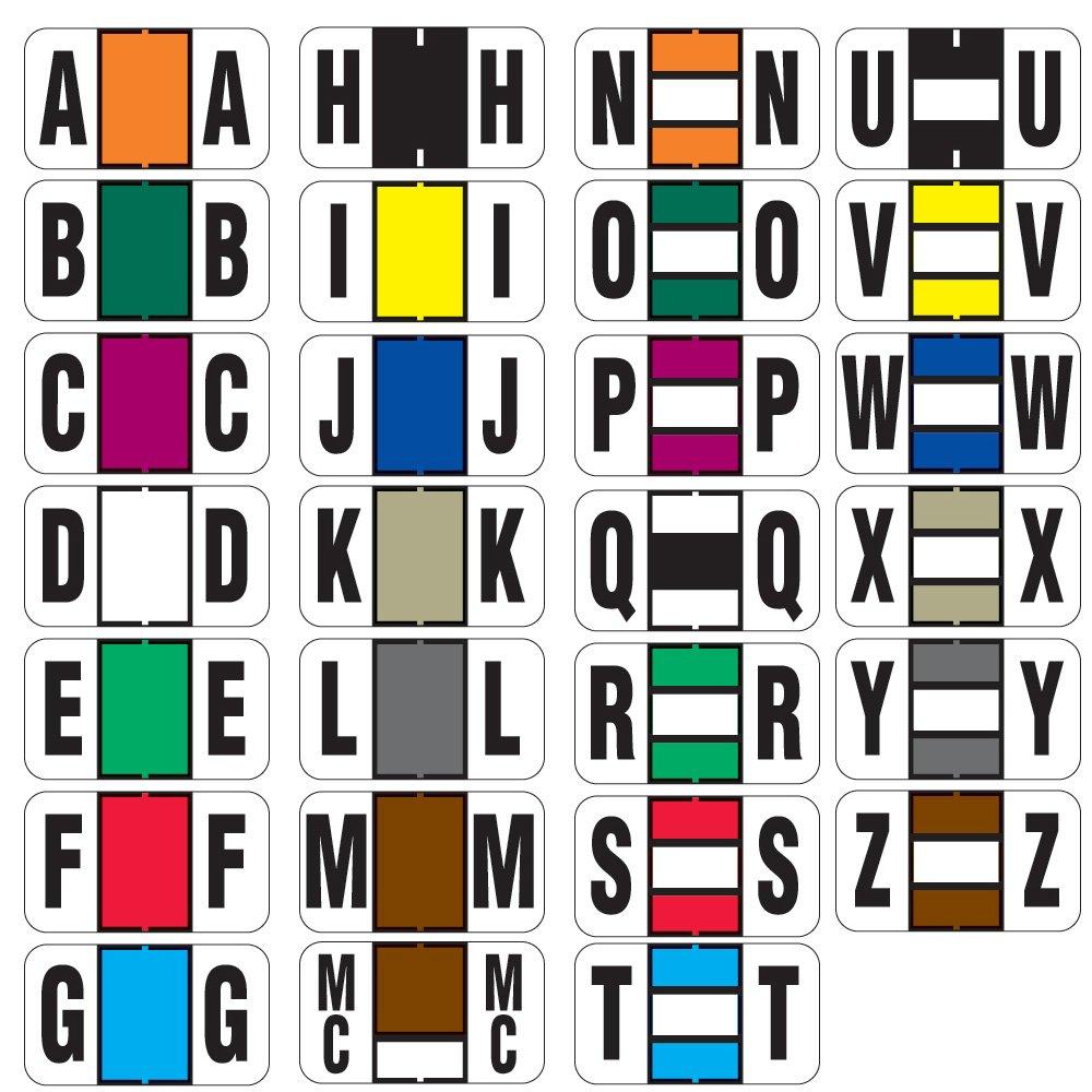 JETER COMPATIBLE 69703038 7100 Color Code Label, Permanent, Alpha, 1 5/8'' x 15/16'', Assorted Colors, 225 per Pack, 27 Packs per Set (Pack of 6075)