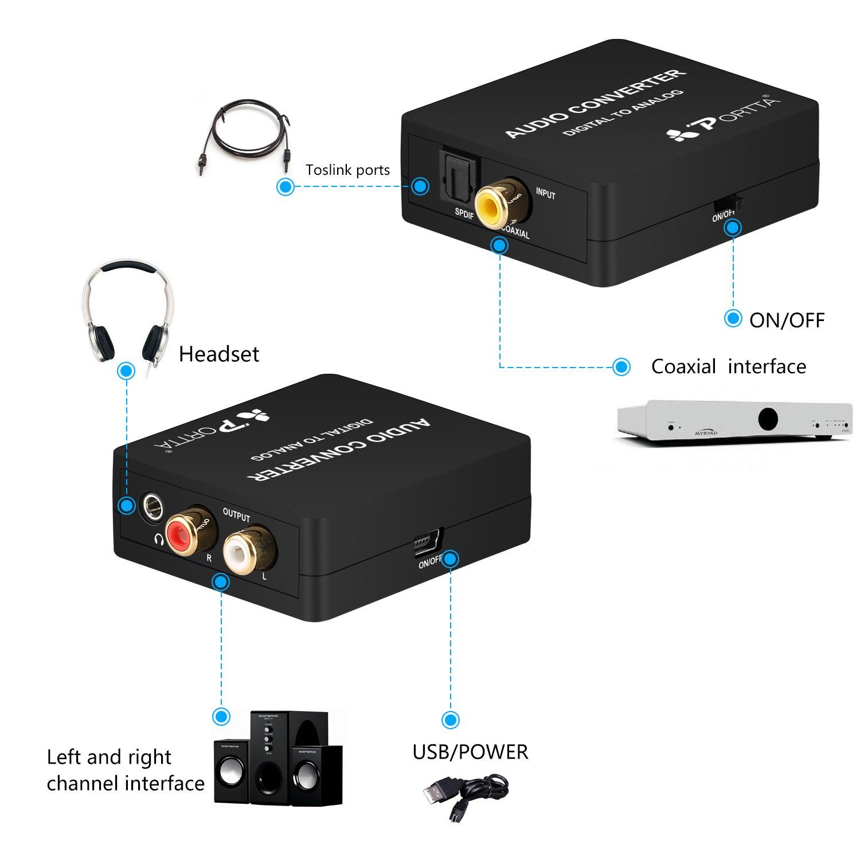 Portta - Audio Convertidor Digital a Analógico Converter SPDIF Toslink Óptico Coax a Analog Estéreo RCA RL y 3,5mm Jack DAC ara Xbox Blu-ray DVD HD ...