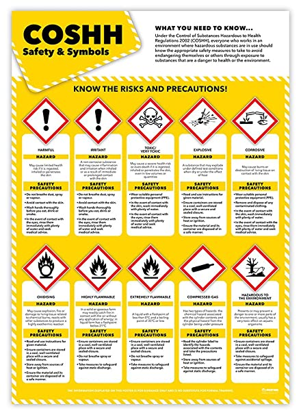 Coshh Safety Symbols Poster Laminated A2 Safety Signs Poster