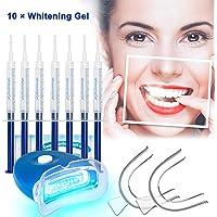 Blanqueadores de dientes