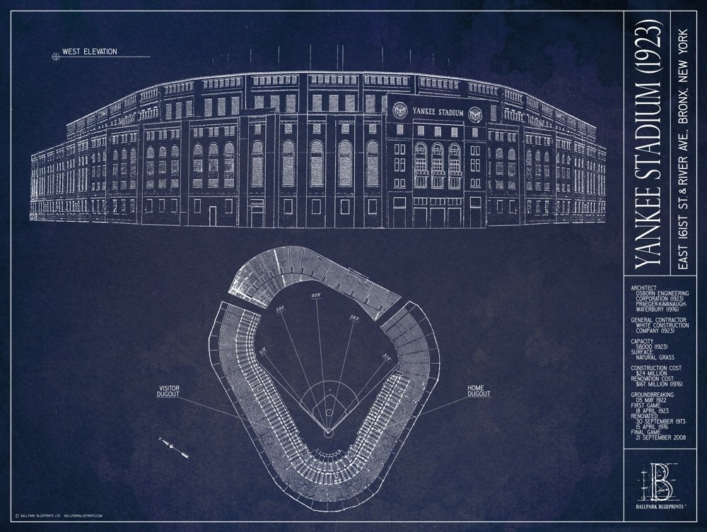 Amazon.com : Old Yankee Stadium (1923) Blueprint Style Print ...
