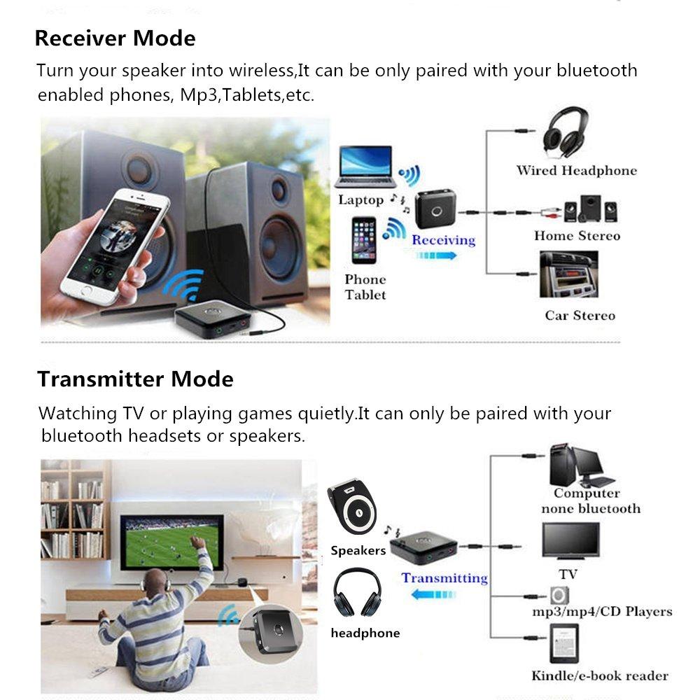 Andven Transmisor Receptor Bluetooth 2 en 1, Portátil Adaptador Audio Bluetooth 4.0 Sonido Estéreo Transmisión Sin Pérdida 3.5mm Puerto para Altavoces, ...