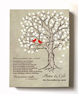 Amazon.com: MuralMax - Personalized Couple Family Tree - Stretched ...