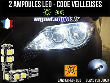 Pack lamparillas LED de color blanco Xenon para Seat Ibiza 6J: Amazon.es: Coche y moto