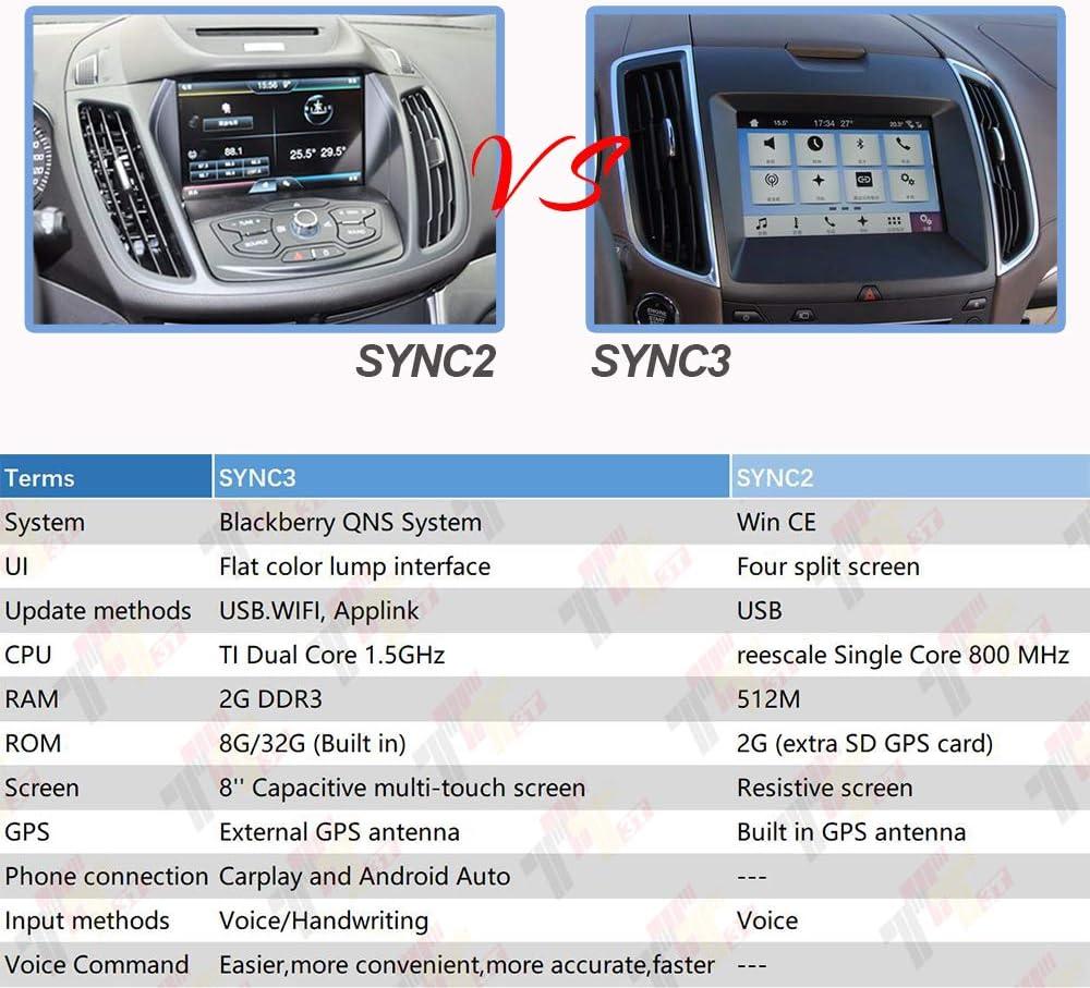 New Genuine Ford Apple CARPLAY Single USB Module Interface Sync 3 HU5Z-19A387-A Mustang Focus
