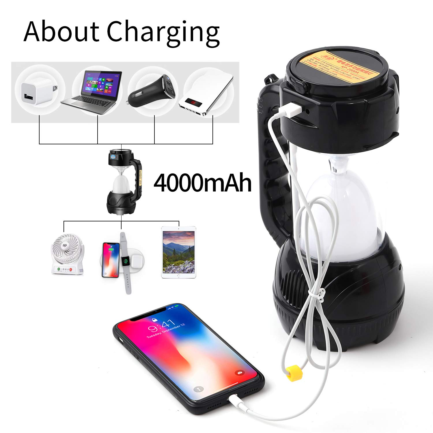 Large Flashlight 1200m Super Bright with Fully Adjustable 360 Arc Lighting and 4000mAh Power Bank Portable Hanging for Outdoor Emergency Hiking Fishing LED Camping Lantern LED Camping Lantern