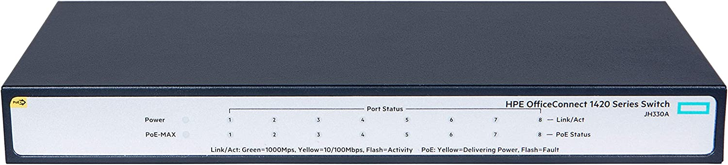 HPE OfficeConnect 1420 8-Port PoE Gigabit Ethernet Unmanaged Switch-8xGE. 8 Ports PoE (64W) (JH330A)