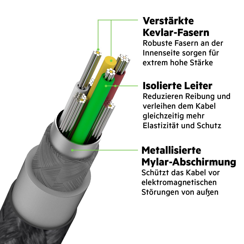 Belkin DuraTek Micro-USB/USB Kabel mit DuPont Kevlar: Amazon.de ...