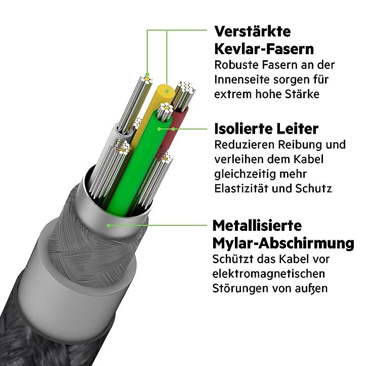 Atemberaubend Elektrisches Kabel Mit 6 Stärken Zeitgenössisch ...