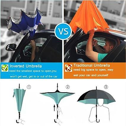 Amazon.com : double layer inverted umbrella, ambrellaok creative ...
