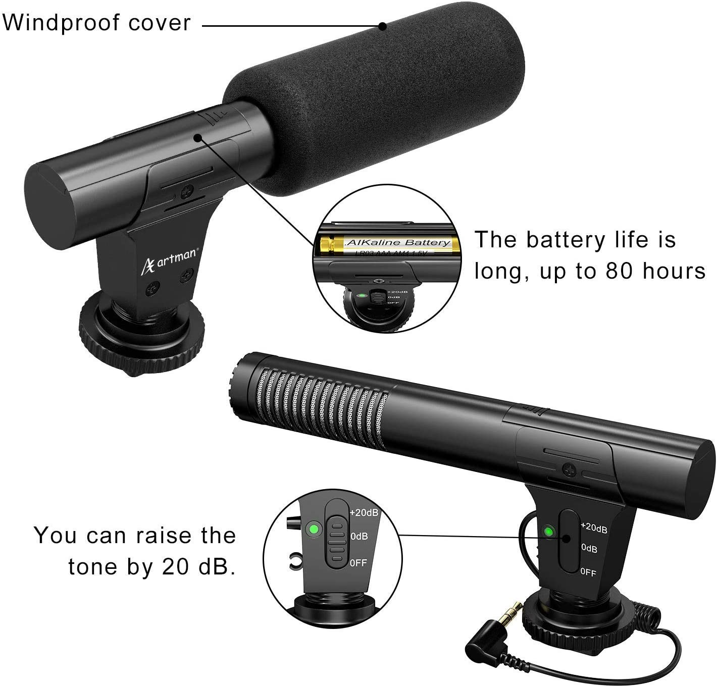 Artman Camera Video Microphone,Interview Video Mic Recording Voice Microphones Compatible with GoPro Hero 5//6//7//8,Canon,Nikon,Sony and More DSLR Camera//Camcorders with 3.5mm Interface