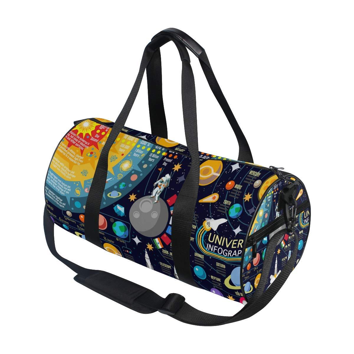 WIHVE Gym Duffel Bag Universe Moon Space Milky Way Sports Lightweight Canvas Travel Luggage Bag