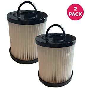 Think Crucial 2 Replacements for Eureka DCF-21 Filter Fits Sanitaire Airspeed Bagless, Compatible with Part # 67821, 68931 & EF91; Washable & Reusable