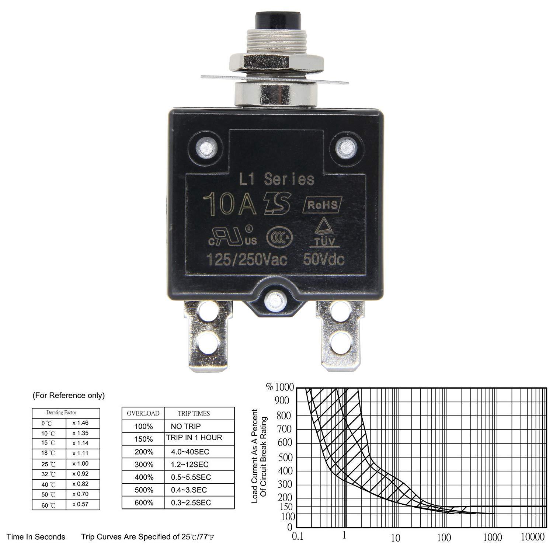 RKURCK 125-250V AC 50V DC Push Button Circuit Breaker 25 Amps Thermal Overload Protector L1 Series Manual Reset Thermal Circuit Breaker 25A