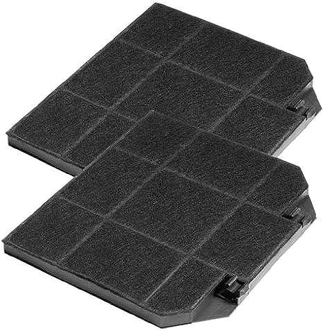 Filtro de carbón para campana extractora Franke & Faber 112.0016.756, 112.0157.243, 112.0185.276 – Juego de 2: Amazon.es: Grandes electrodomésticos