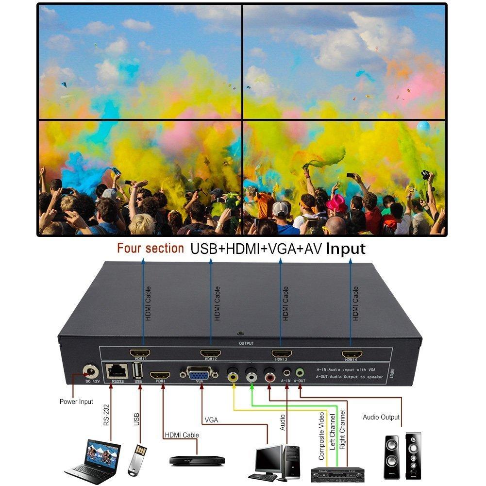 LINK-MI TV04 4 Channel HDMI VGA AV Video Processor 2x2 Video Wall Controller