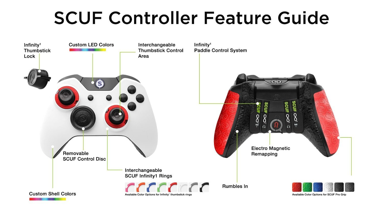 Amazon.com: SCUF Infinity1 Smurf Controller V2 for Xbox One and PC ...