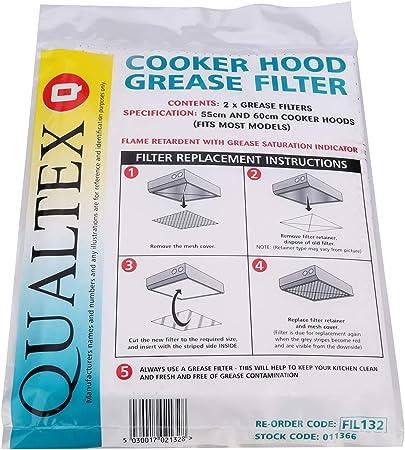 Qualtex – Filtro de Grasa para Campana extractora/Extractor (2 Unidades): Amazon.es: Hogar