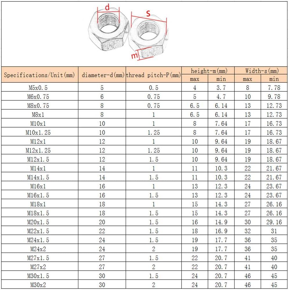 304 Acier Inoxydable Hexagonal T/ête Filetage Insert /Écrous de Blocage Argent M5 M6 M8 M12 M14 Yudesun Quincaillerie Fixations /Écrous Hexagonaux M/écaniques
