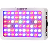 HIGROW Optical Lens-Series 300W Full Spectrum LED Grow Light for Indoor Plants Veg and Flower, Garden Greenhouse Hydroponic Grow Lights. (12-Band, 5W/LED)