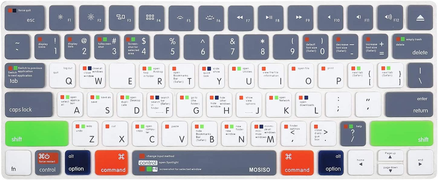 MOSISO Soft Protective Ultra Thin Keyboard Cover Skin Compatible with iMac Wireless 2nd Gen Magic Keyboard (MLA22LL/A) with US Layout, Mac OS X OSX-M-CC-2, Gray