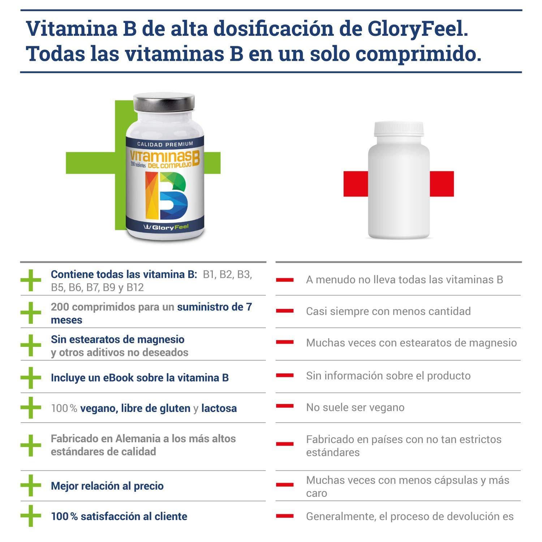 Vitaminas complejo b