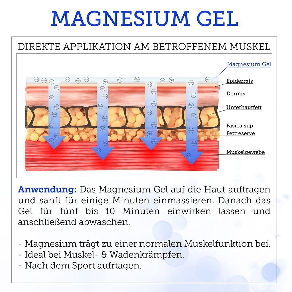 Original ZECH piedra magnesio Gel - Cloruro de magnesio - dermatológicamente probada clínicamente (250 ml): Amazon.es: Salud y cuidado personal