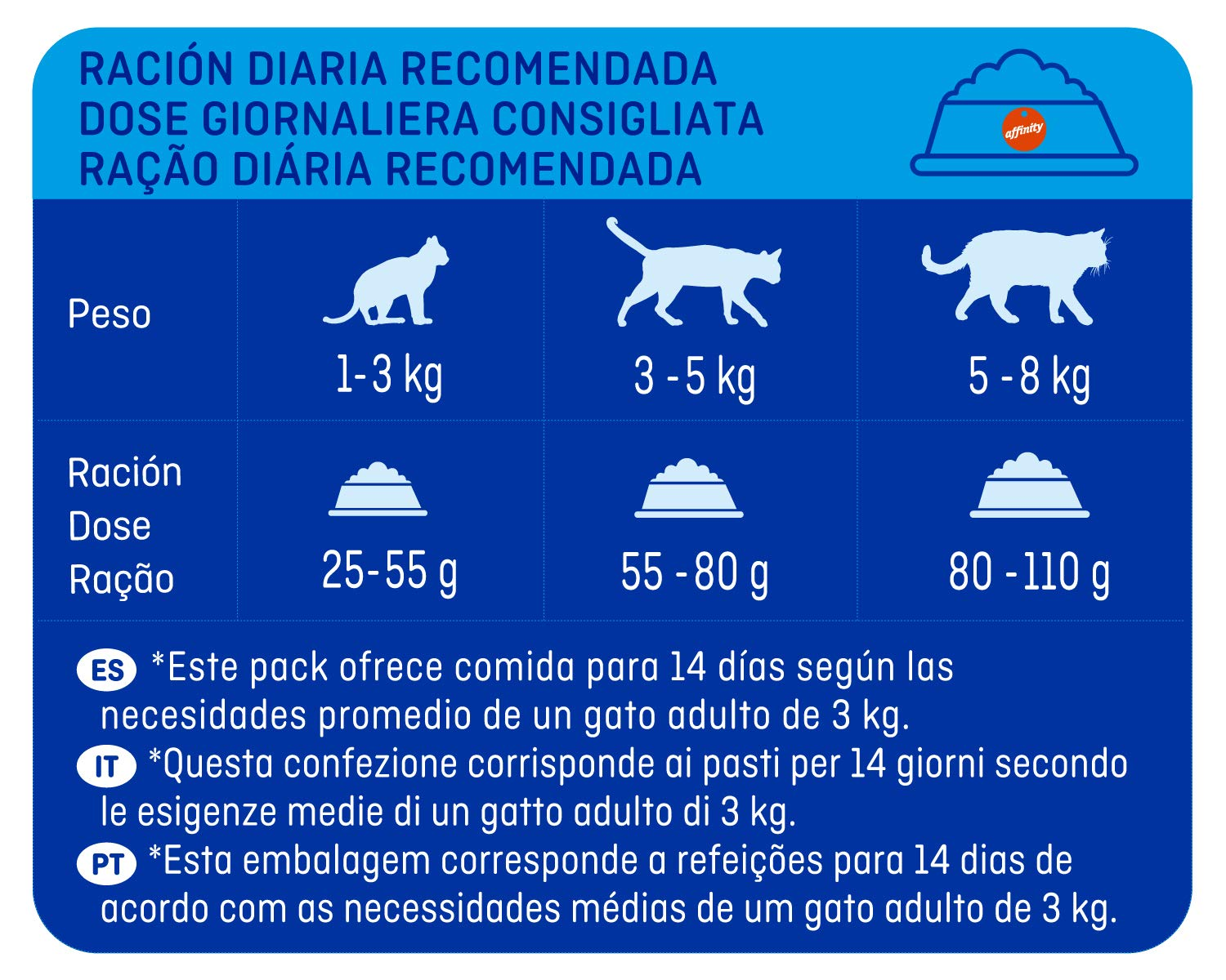 Brekkies - Brekkies Delicious - Comida para gatos - 750 g: Amazon.es: Productos para mascotas