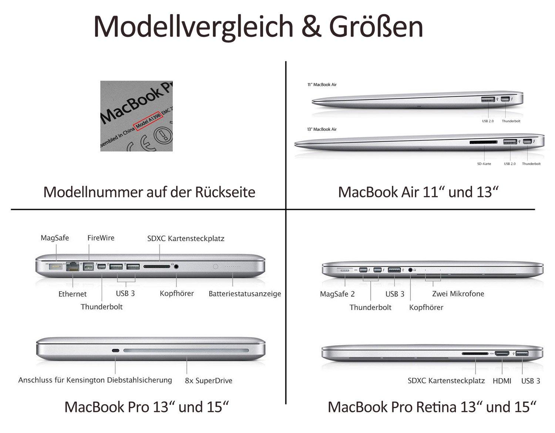 Incutex Notebookhülle für Apple Macbook Pro: Amazon.de: Computer ...