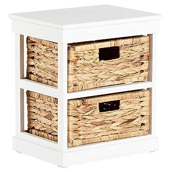 Miraculous Hartleys 2 Drawer Storage Unit Bedside Cabinet White Uwap Interior Chair Design Uwaporg