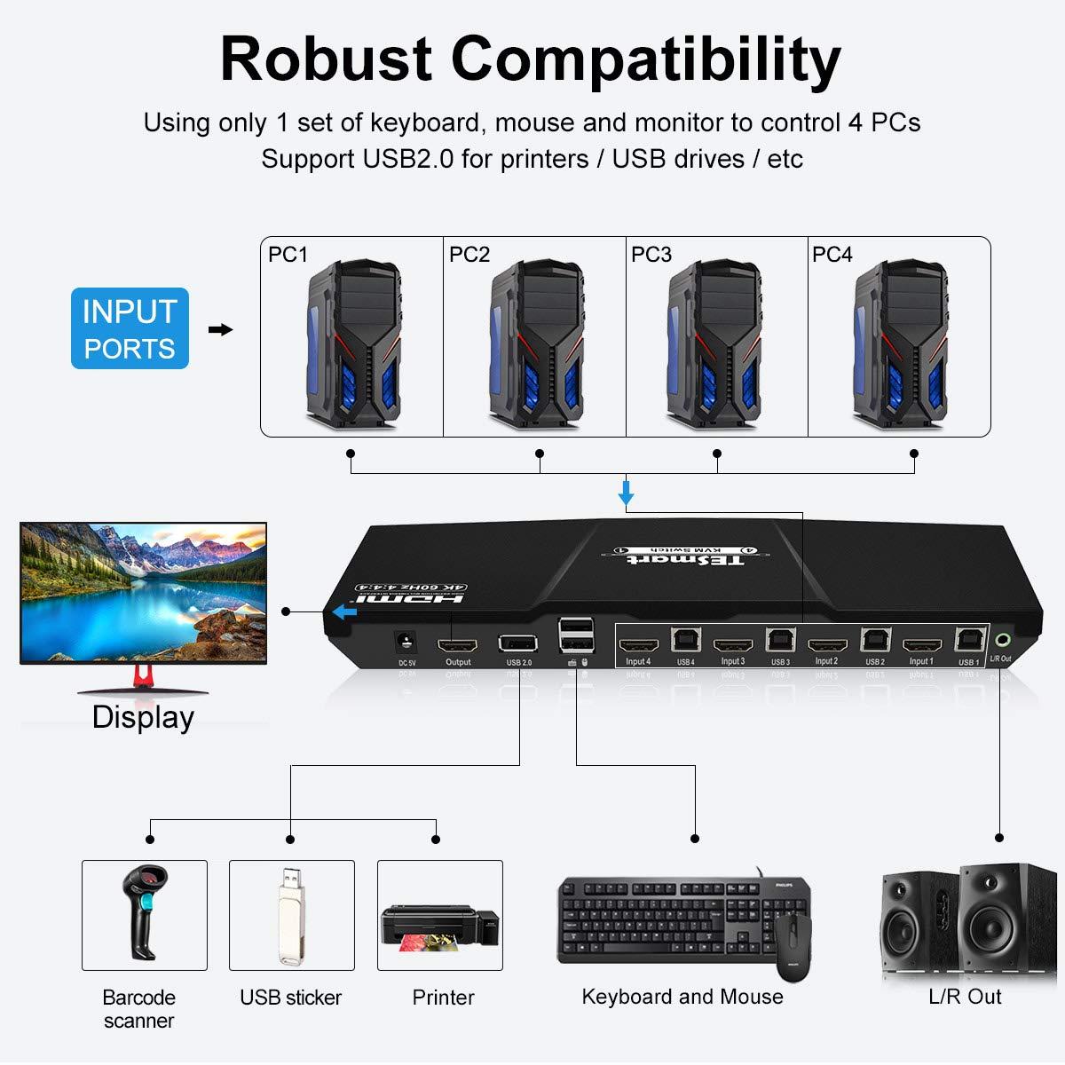 Computers & Accessories TESmart Newest HDMI KVM Switch 4 Port 4K ...