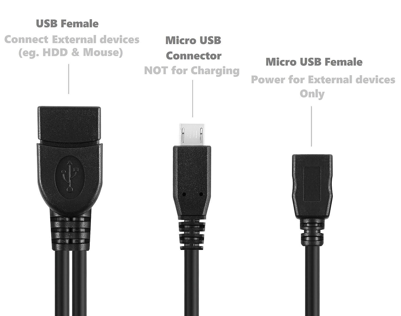 BlueBeach® Micro USB Host OTG Cable for