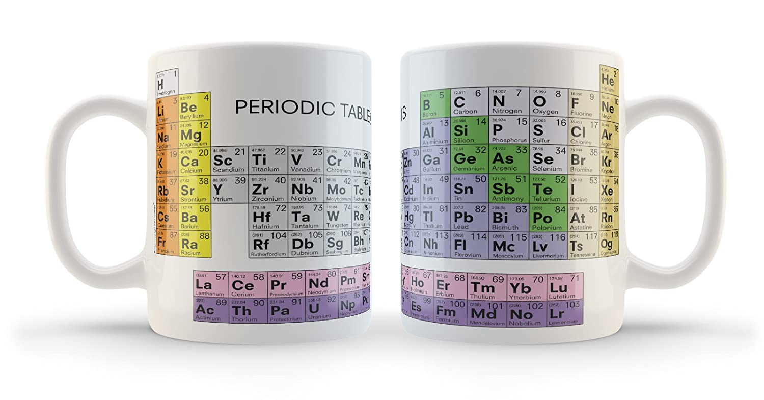 Periodic table mug new 2016 elements included amazon periodic table mug new 2016 elements included amazon kitchen home gamestrikefo Images