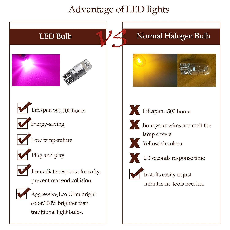 YaaGoo Compact Small bulb License Plate Lights Lamp White,T10 168 194 2825 W5W,White,6pcs