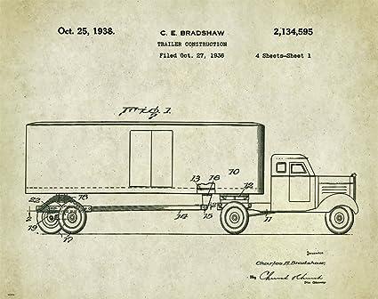 Amazon Semi Truck Driver Motivational Patent Poster Art Print