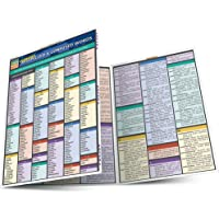 Commonly Misspelled And Confused Words: QuickStudy Laminated Reference Guide