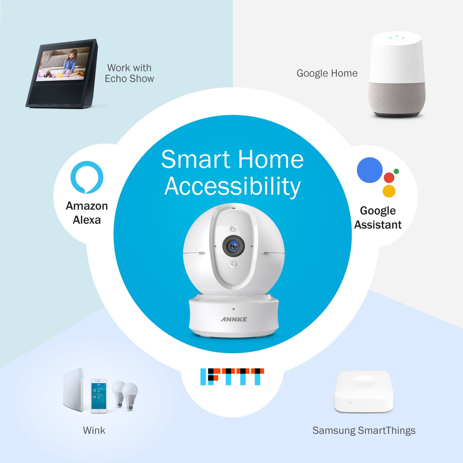 ANNKE Wifi IP Camera, Nova Orion 1080P HD Pan/Tilt Home Security Camera,  Work with Alexa Echo Show/Fire TV, Google Assistant and IFTTT, Cloud  Service
