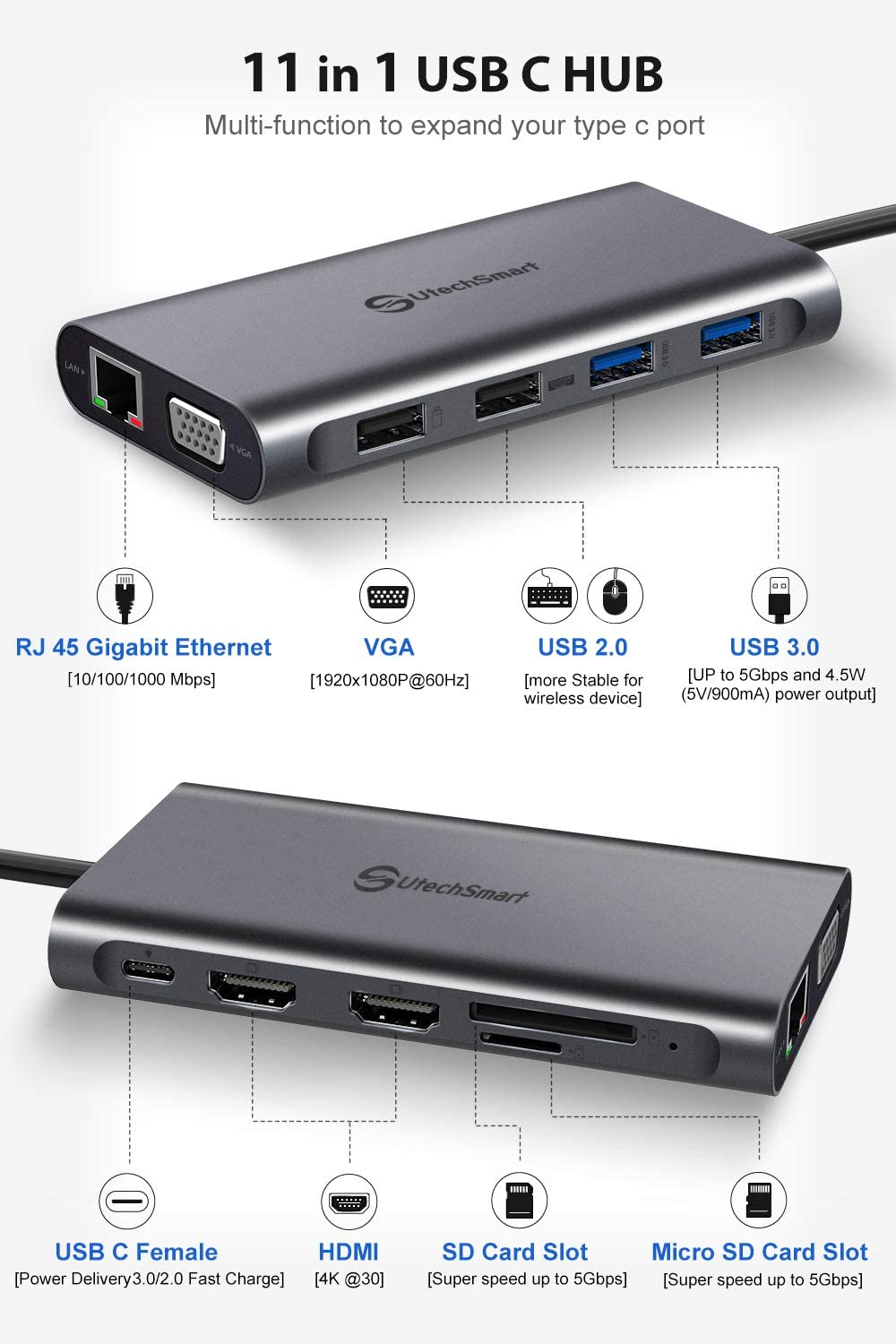 USB C Hub, UtechSmart Triple Display USB Type C Adapter Docking Station with 2 HDMI, VGA, Power Delivery Type C Port,SD TF Card Reader, 4 USB Ports USB-C Dock Compatible for MacBook, Other USBC Laptop: Computers & Accessories