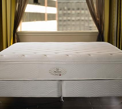 Sheraton - Juego de colchón y somier estándar: Amazon.es ...