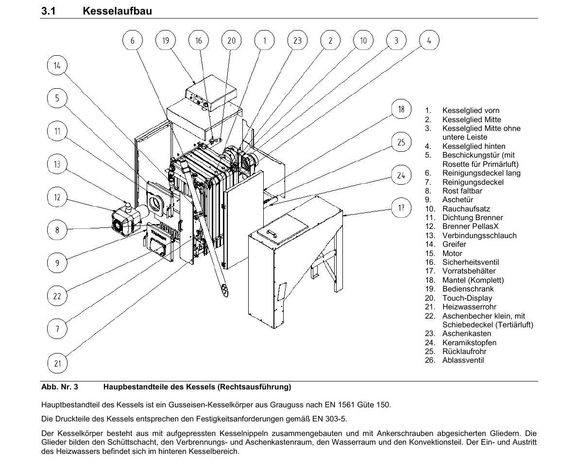 20 30 kW Pelletkessel Bafa gefördet Viadrus Gusskessel erfüllt die ...